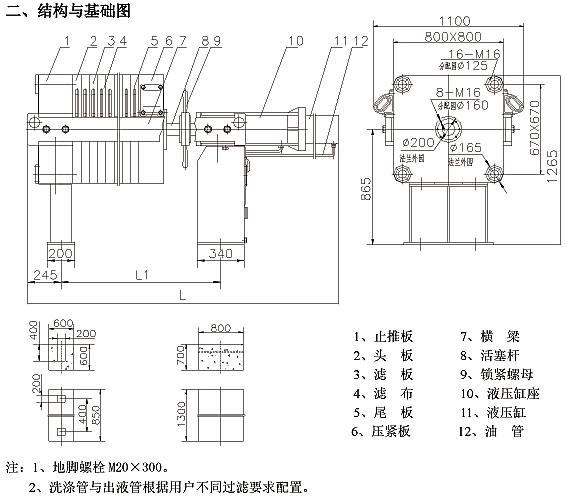 您的位置:首页>>产品介绍  一,结构与工作原理       压滤机是由滤板